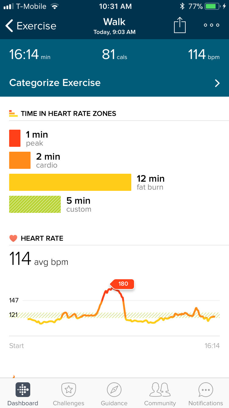 False spikes in heart rate fitbit community geenschuldenfo Image collections