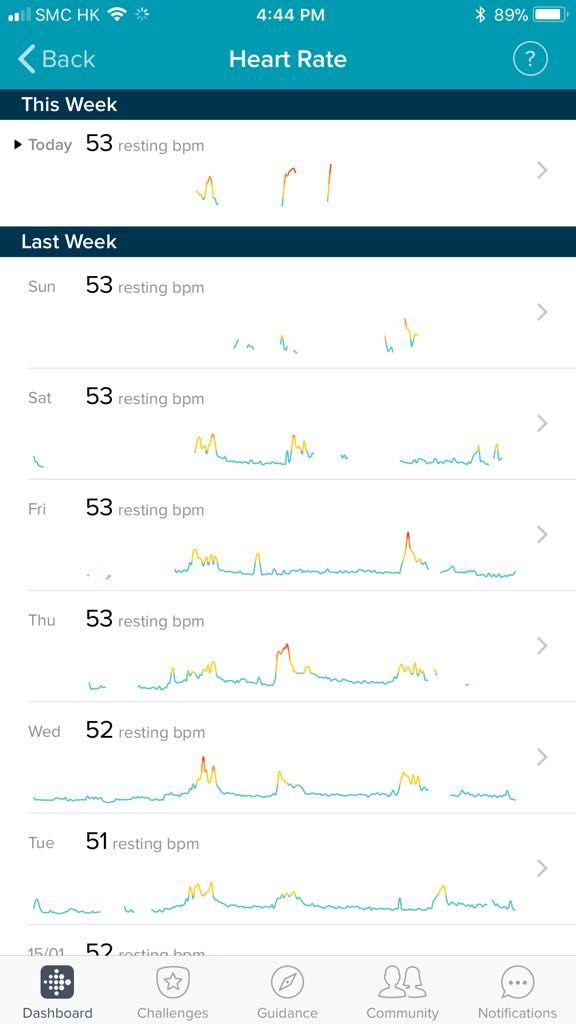 Heart rate not working on my Charge 2 - Fitbit Community