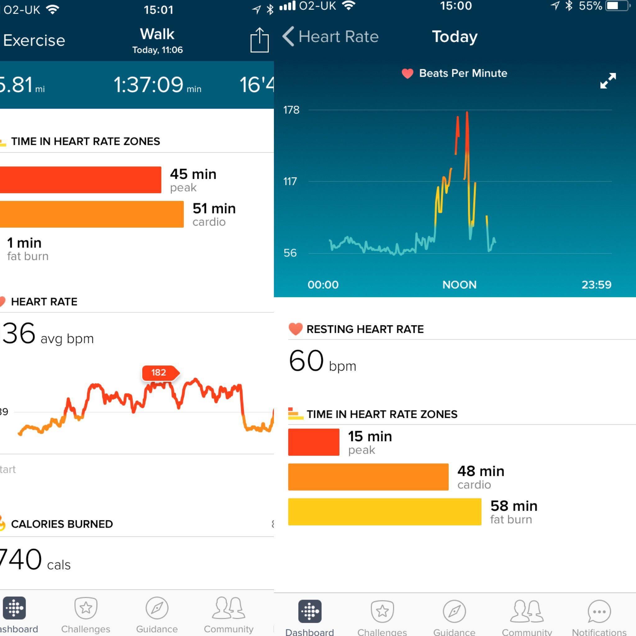 Solved: Fitbit charge 2 Heart rate zones - Fitbit Community