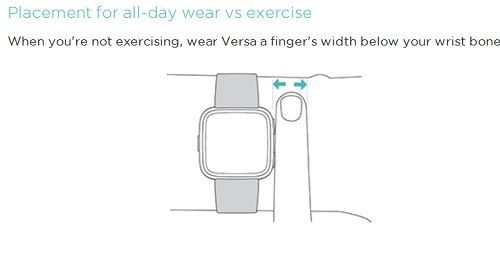 Where On The Wrist? - Fitbit Community