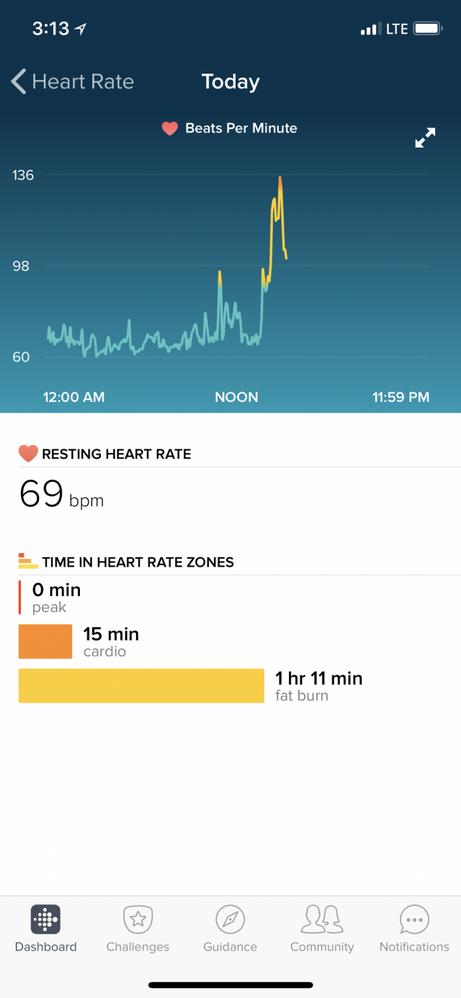 Discrepancy Between Heart Rate Readings Fitbit Community