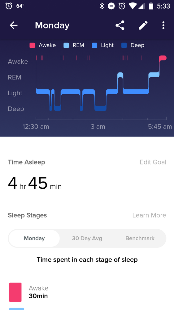 Solved: Sleep tracker doesn't start until after midnight