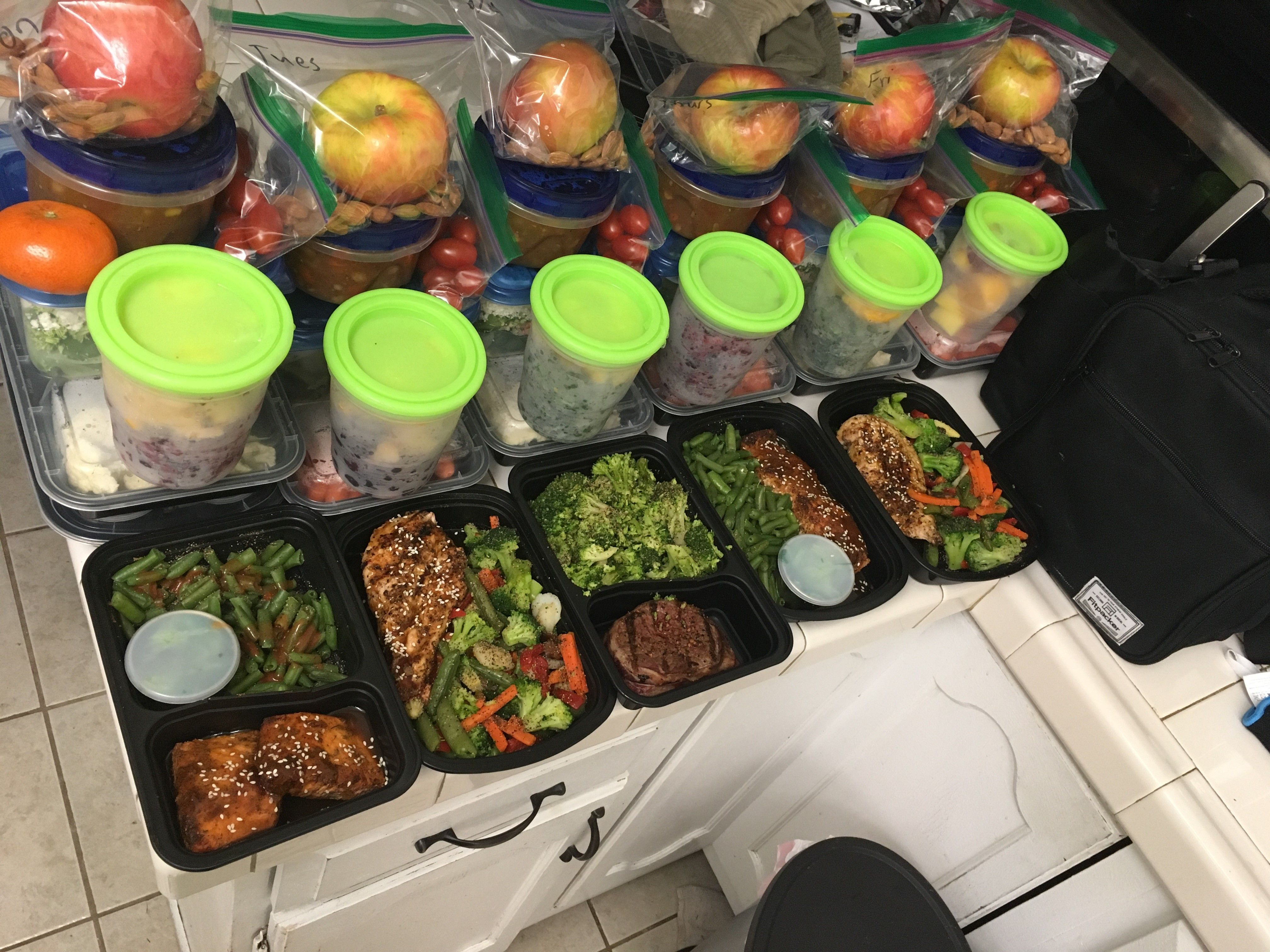 Solved: Meal Prep: The Key to Weightloss and a Healthier L