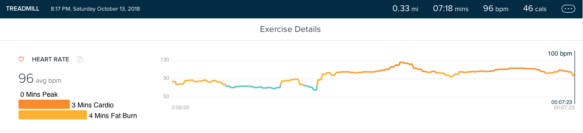 Solved: HR on Charge 3 not accurate DURING TREADMILL EXERC