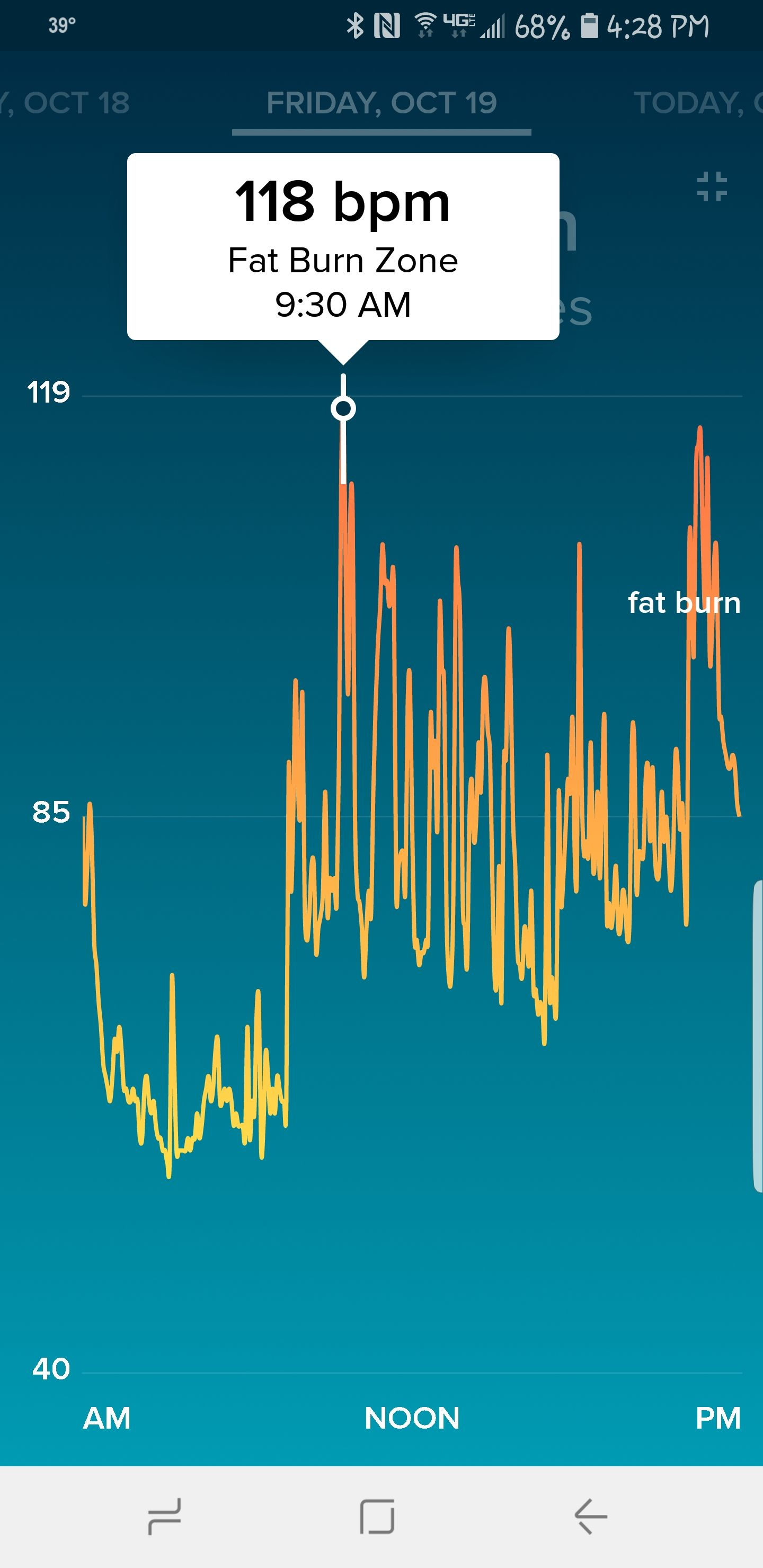 Heart Rate Spike upon Waking - Fitbit Community