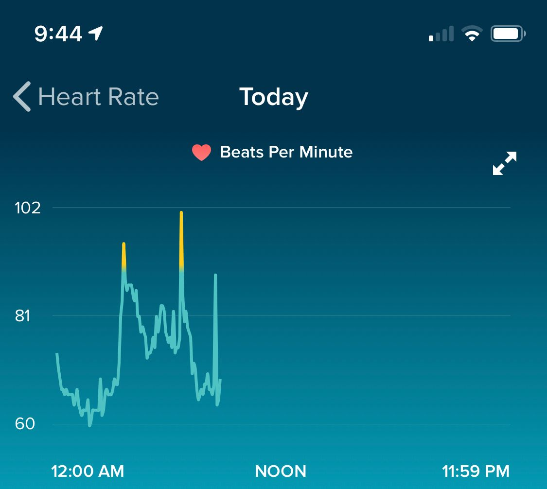 Solved: Heart rate day after drinking alcohol - Page 3