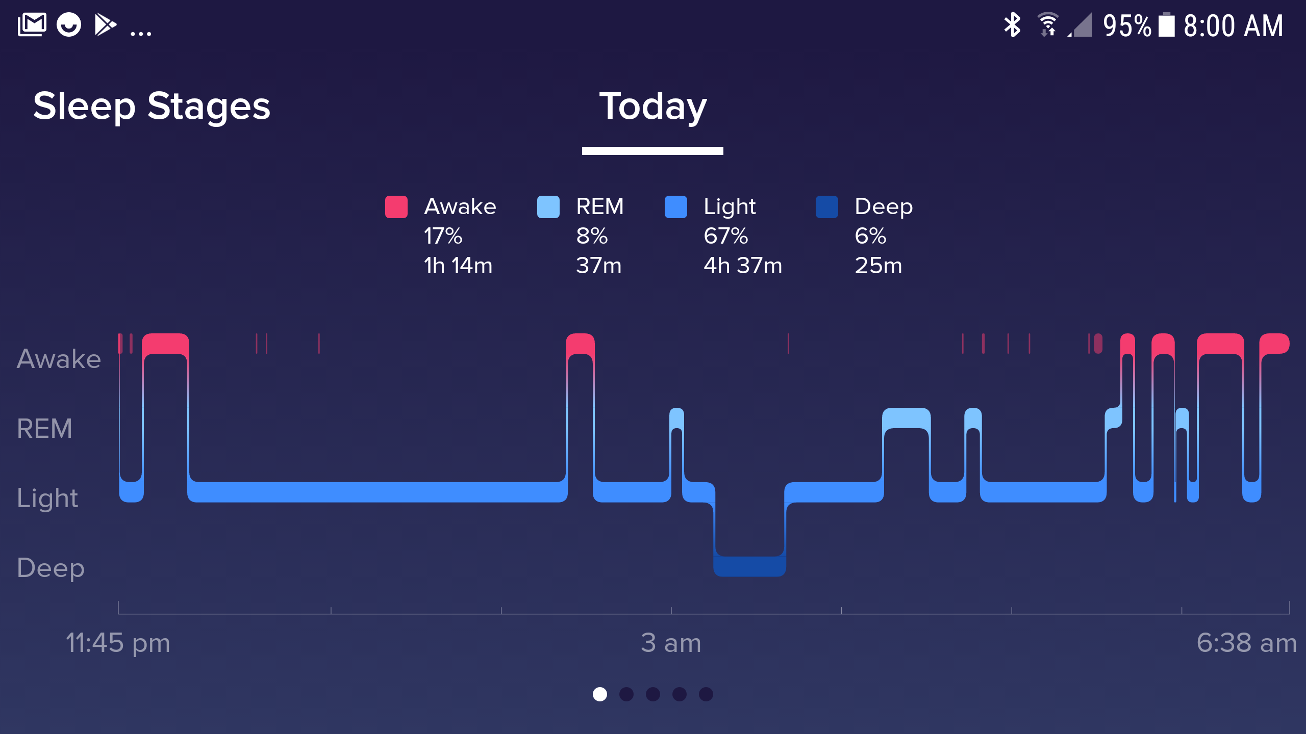 Solved: Charge 3 not tracking sleep - Fitbit Community