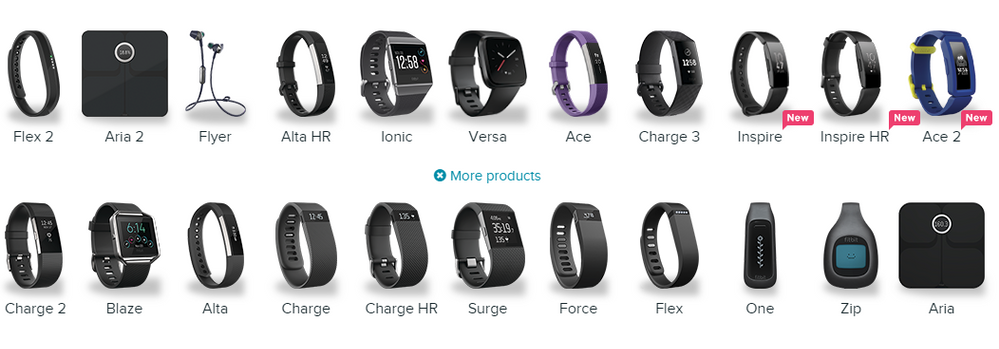 Image result for different types of fitbit