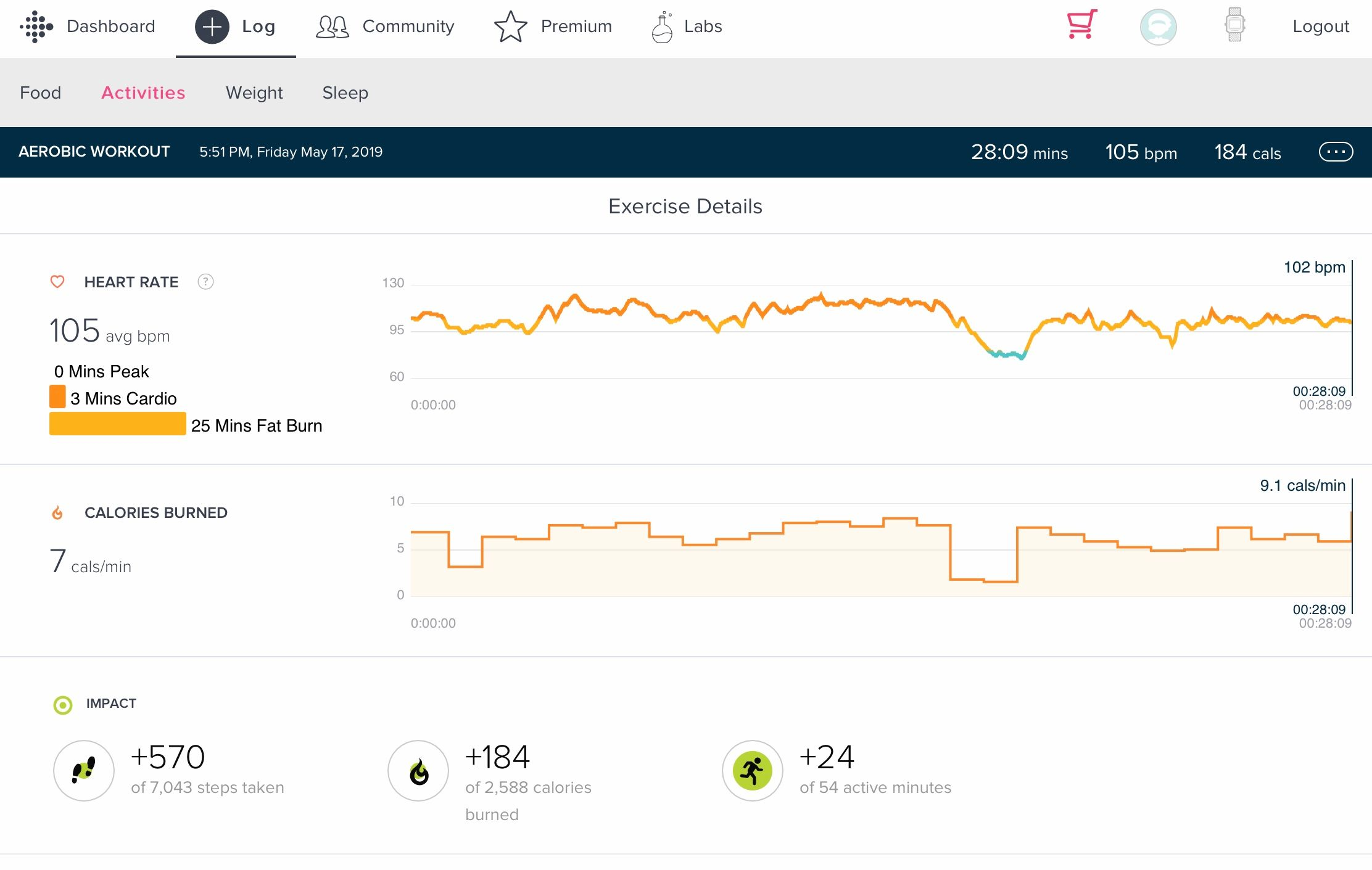 Swimming Tracking and Heart Rate - Fitbit Community