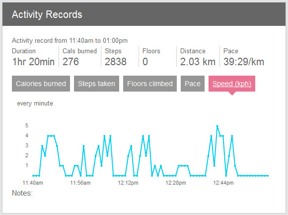 Solved What Does The Pace Mean In The Exercise Feature Fitbit
