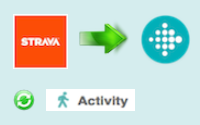 Solved: Not syncing with strava - Fitbit Community